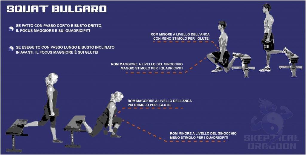 esercizi quadricipiti, esercizi gambe, esercizi glutei, squat bulgaro, bulgarian split squat